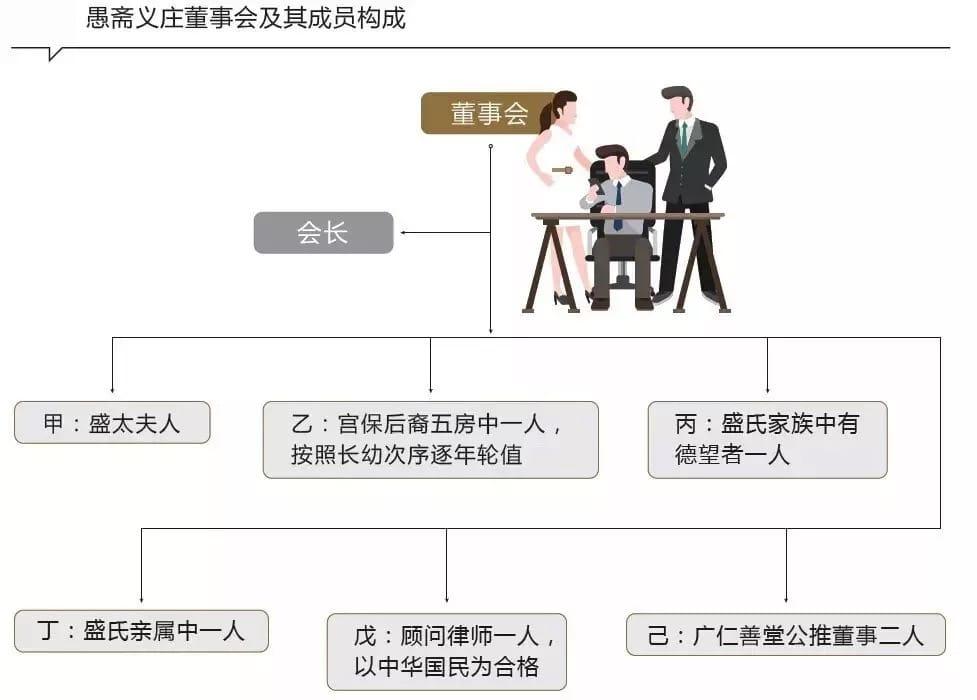 家族信托_宁波婚姻律师_宁波离婚律师_宁波财富律师 第6张